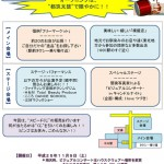 11月9日(土) 「ふれあいフェスタ中川」を開催